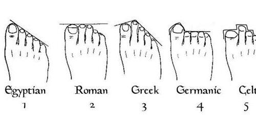 feet dna